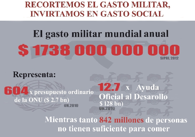 Global Day of Action on Military Spending.