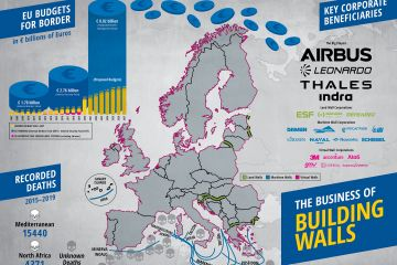 """Infographics """"The business of building walls"""""""