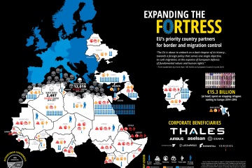 "Infographic ""Expanding the Fortress. EU's priority country partners for border and migration control"