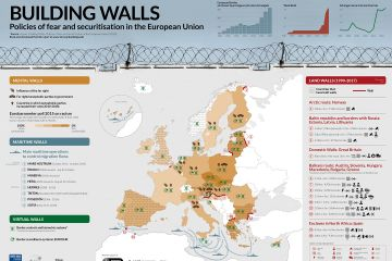 """Infographics """"Bulding walls. Policies of fear and securitization in the European Union"""""""