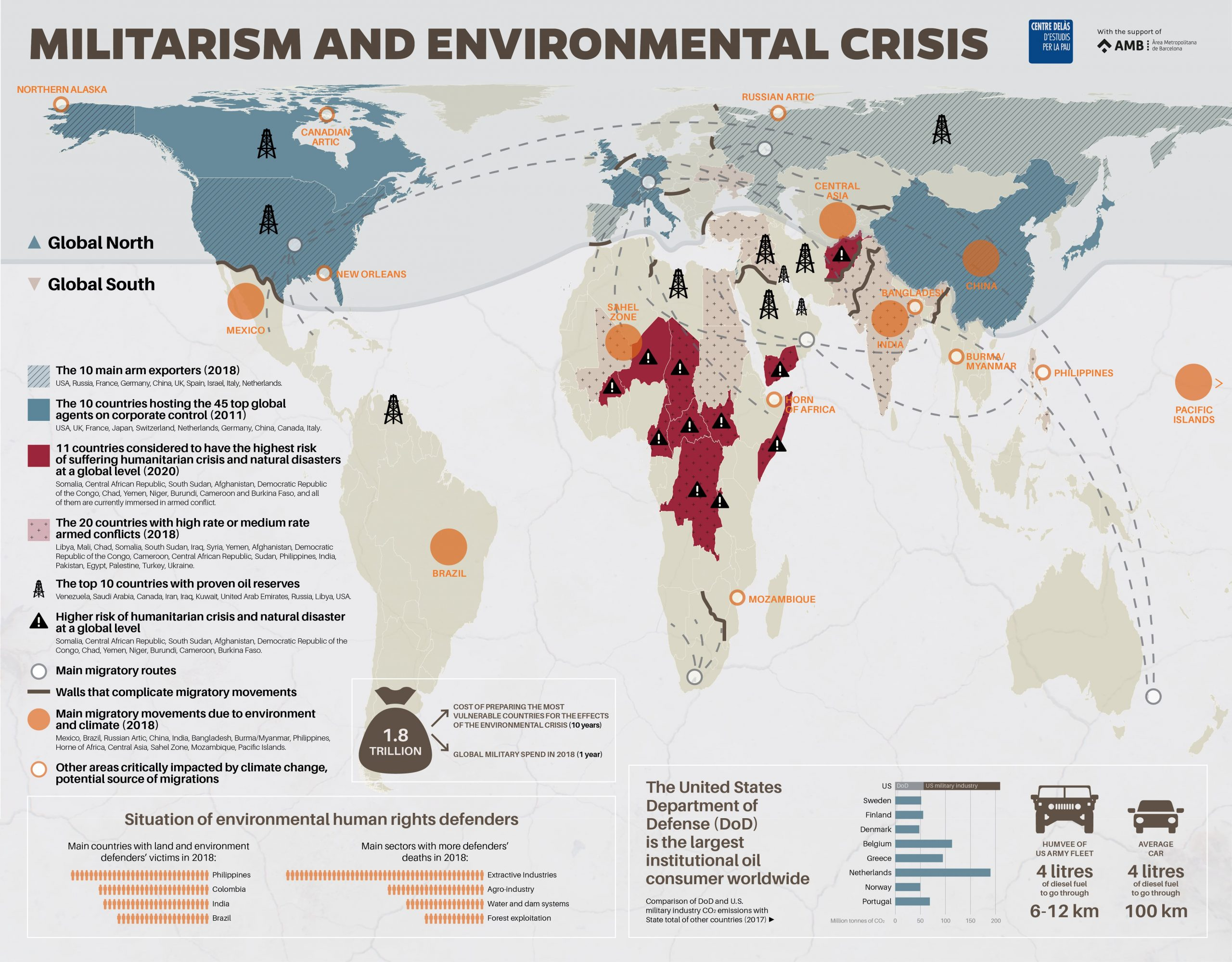 "Infographics: ""Militarism and environmental crisis"""